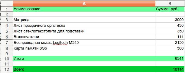 4_016_Таблица 2_01.jpg