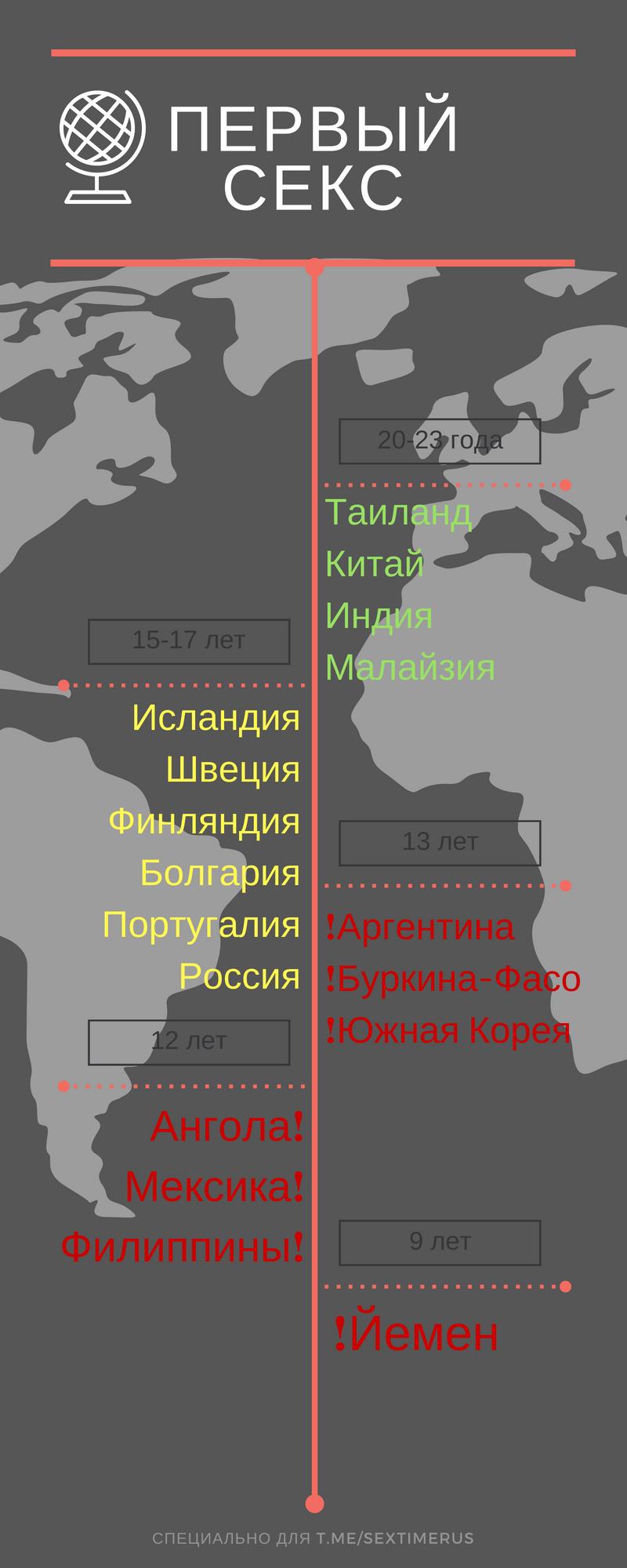 Порно украинское секс в южных странах спермы