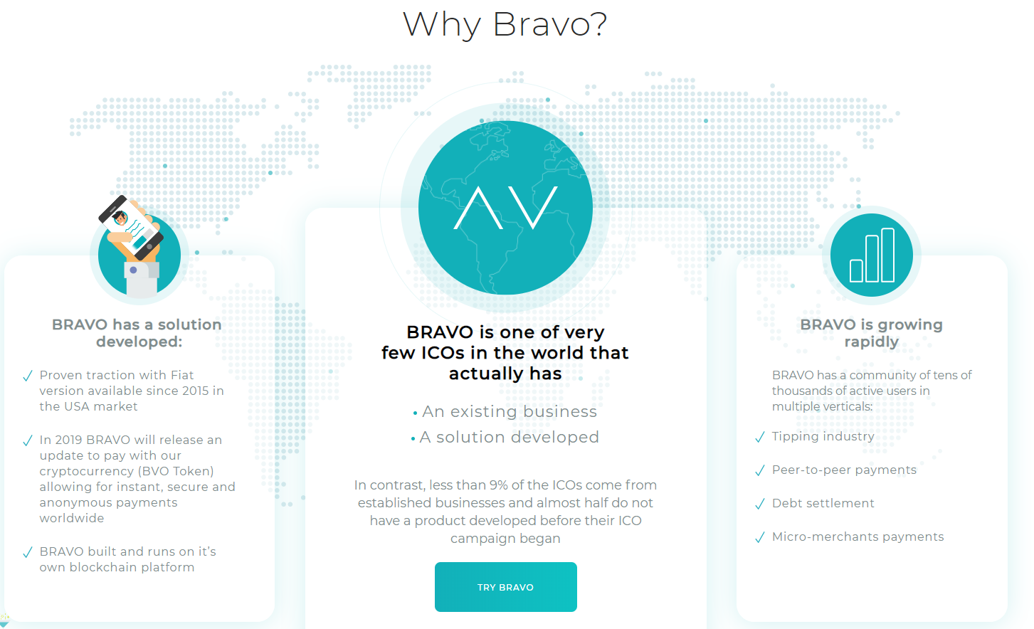 BRAVO – Providing a Cashless, Anonymous and Secured Payment