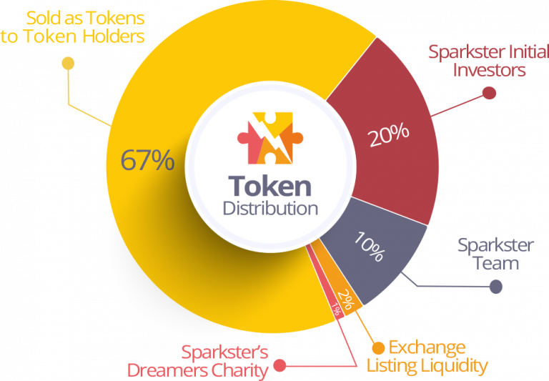 token_distribution-768x533.png