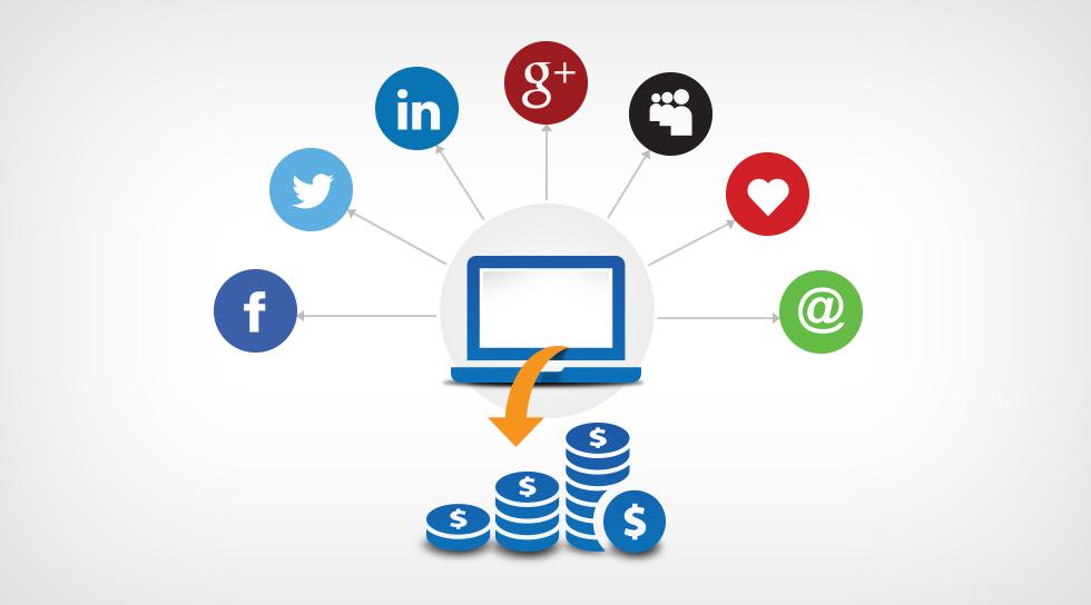Social-Media-Marketing-ROI.jpg