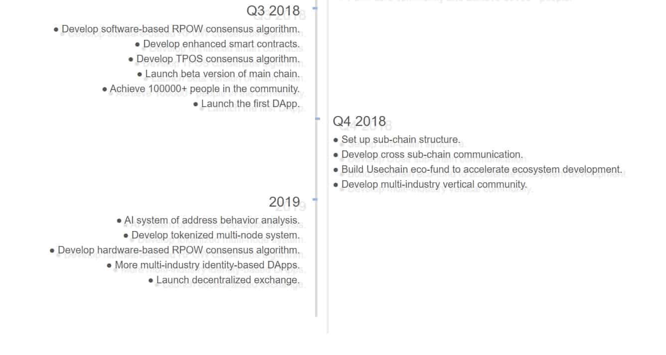 Usechain-Roadmap-2.jpg