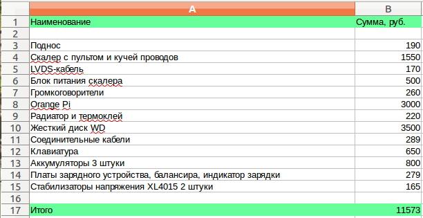 4_015_Таблица 1_01.jpg