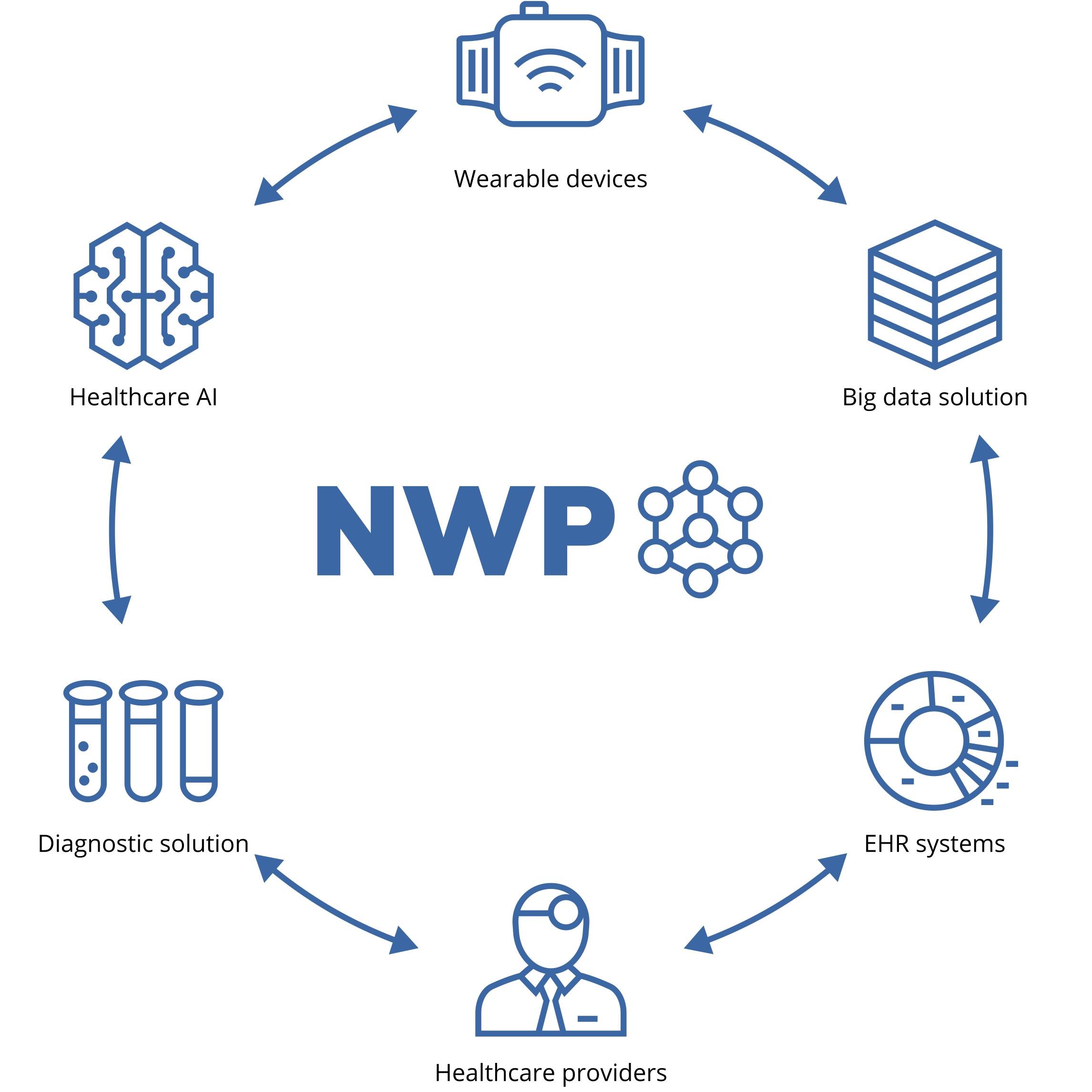 NWP-Solution-Scheme.jpg