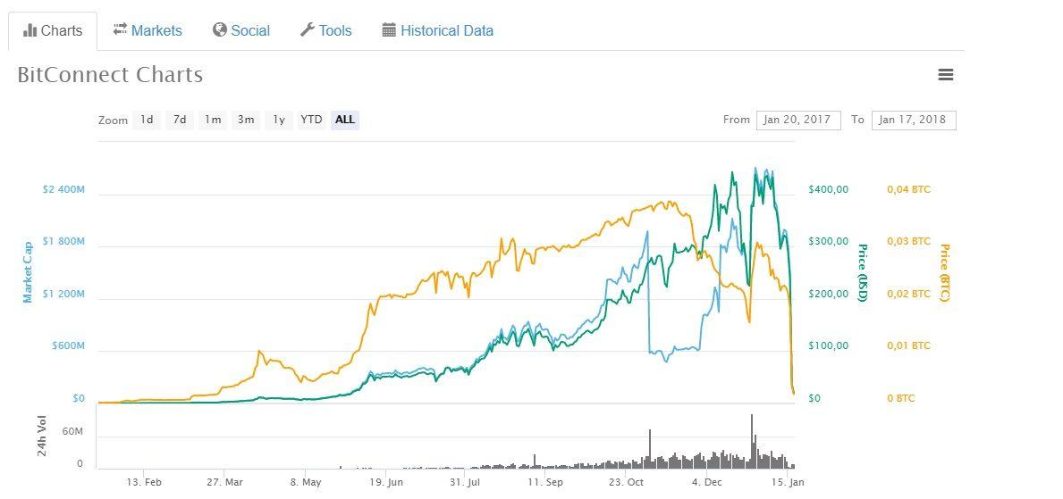 top-Litecoin-Wallets-Best-LTC-wallets.jpg