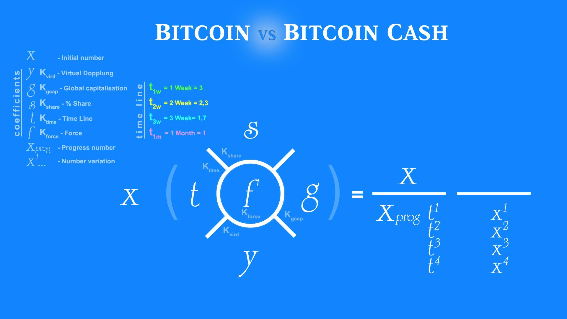 Bitcoin-vs-B-Cash-0b.jpg
