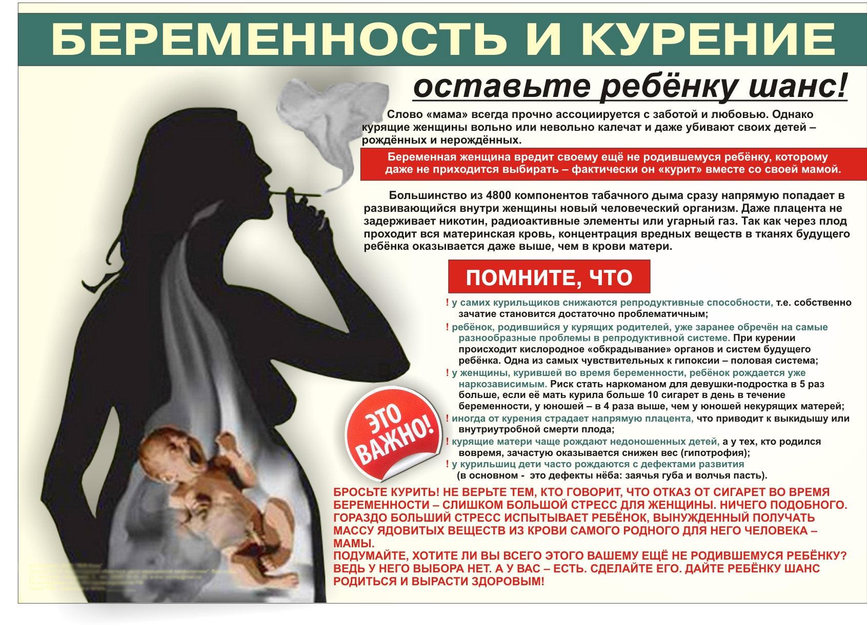 Курение во время беременности детей