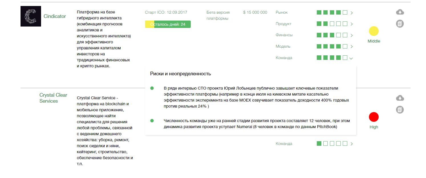 Сделать оценку на сайт движок сайта для dota