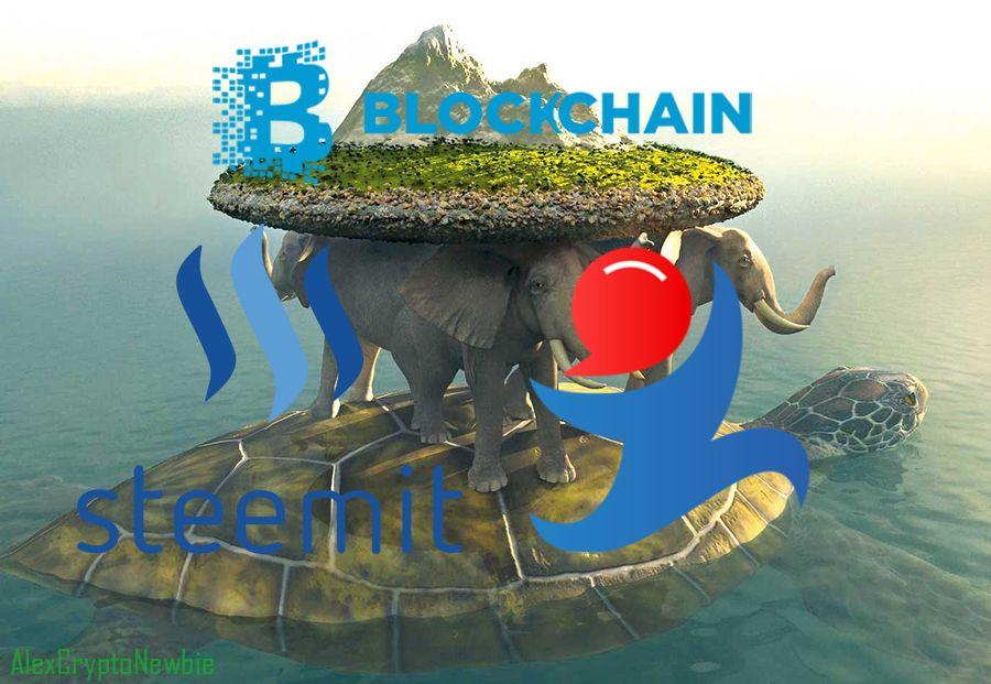 Голос, steemit и другие блокчейн-блоги